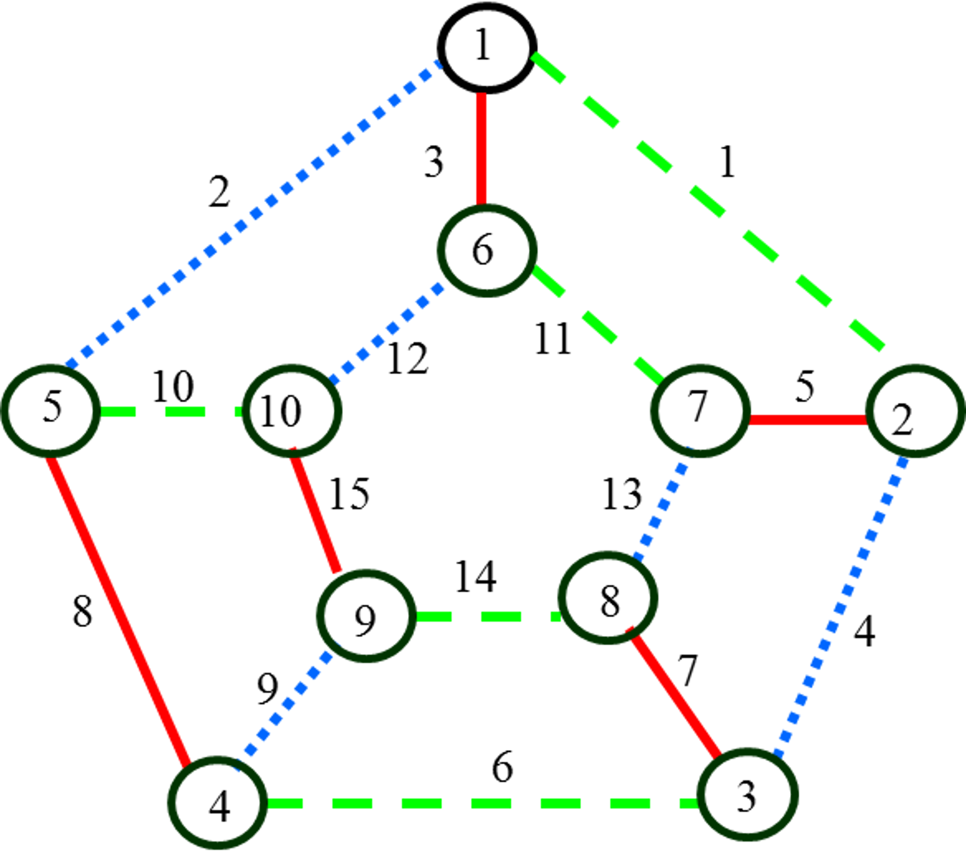 Визуальный алгоритм раскраски плоских графов